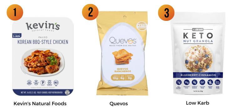 Kevin's Natural Foods, Quevos, Low Karb