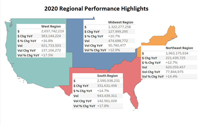 2020_Regional_Performance_Highlights.png