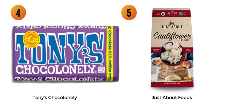 Tony's Chocolonely, Just About Foods