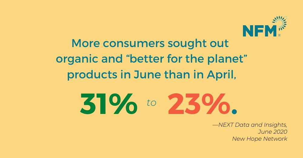 'Healthy' fuels today's beverage sales