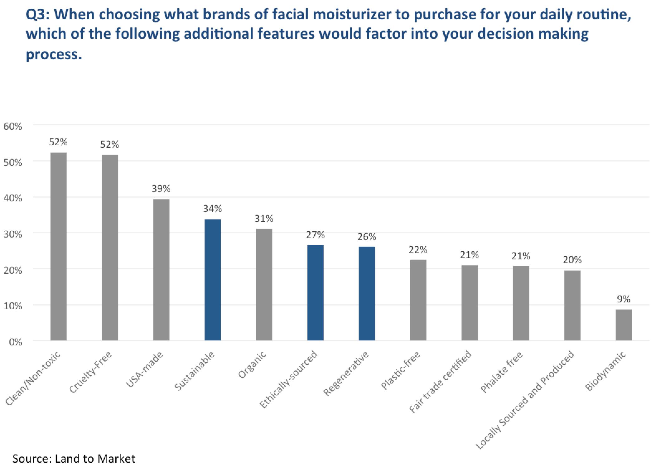 Consumer Panel Graph_June 2021.png