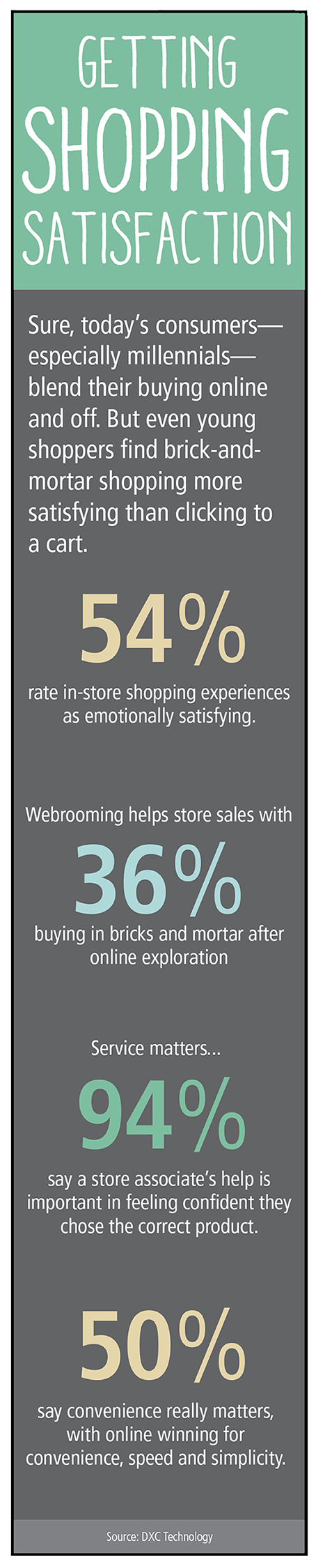 reasons store shopping is more satisfying than online options