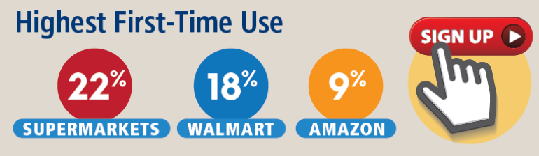 Online grocery first-time use-infographic-RFG 2019 study.png