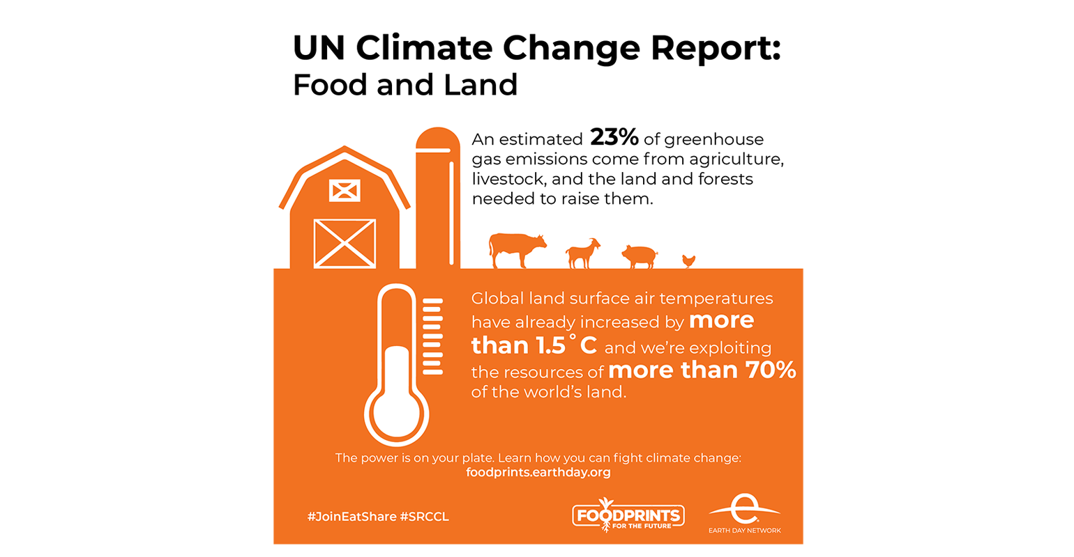 The food system is responsible for about one-third of global greenhouse gas emissions