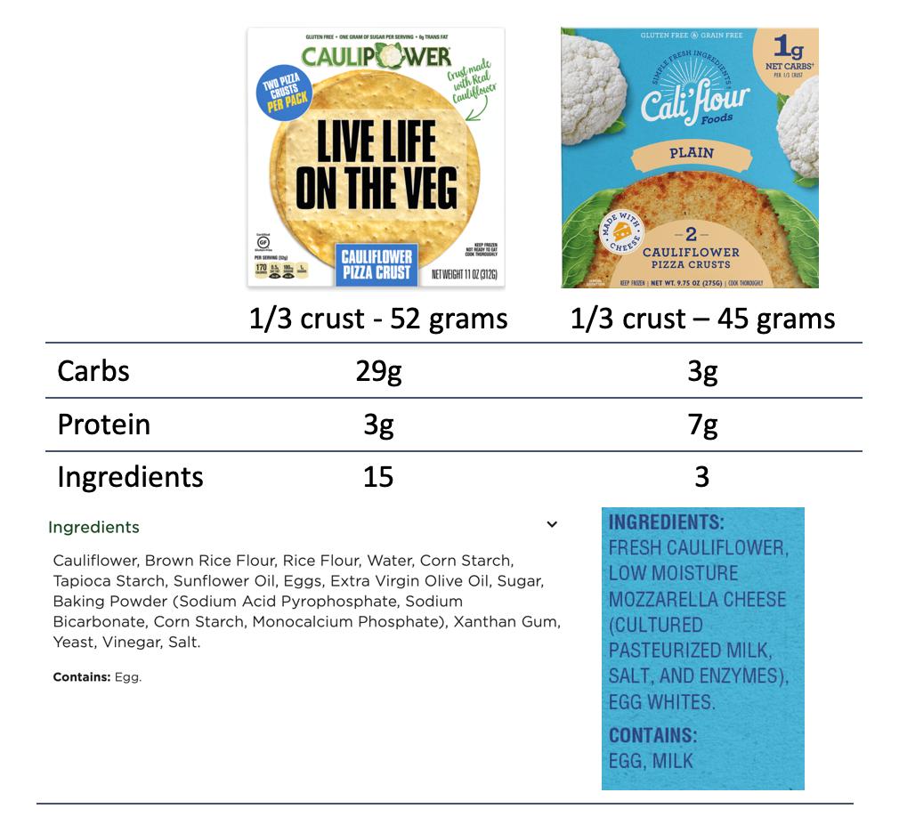 crust ingredients.png