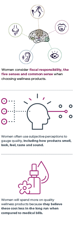 Women are especially attuned to how products smell, look, feel, taste and sound.