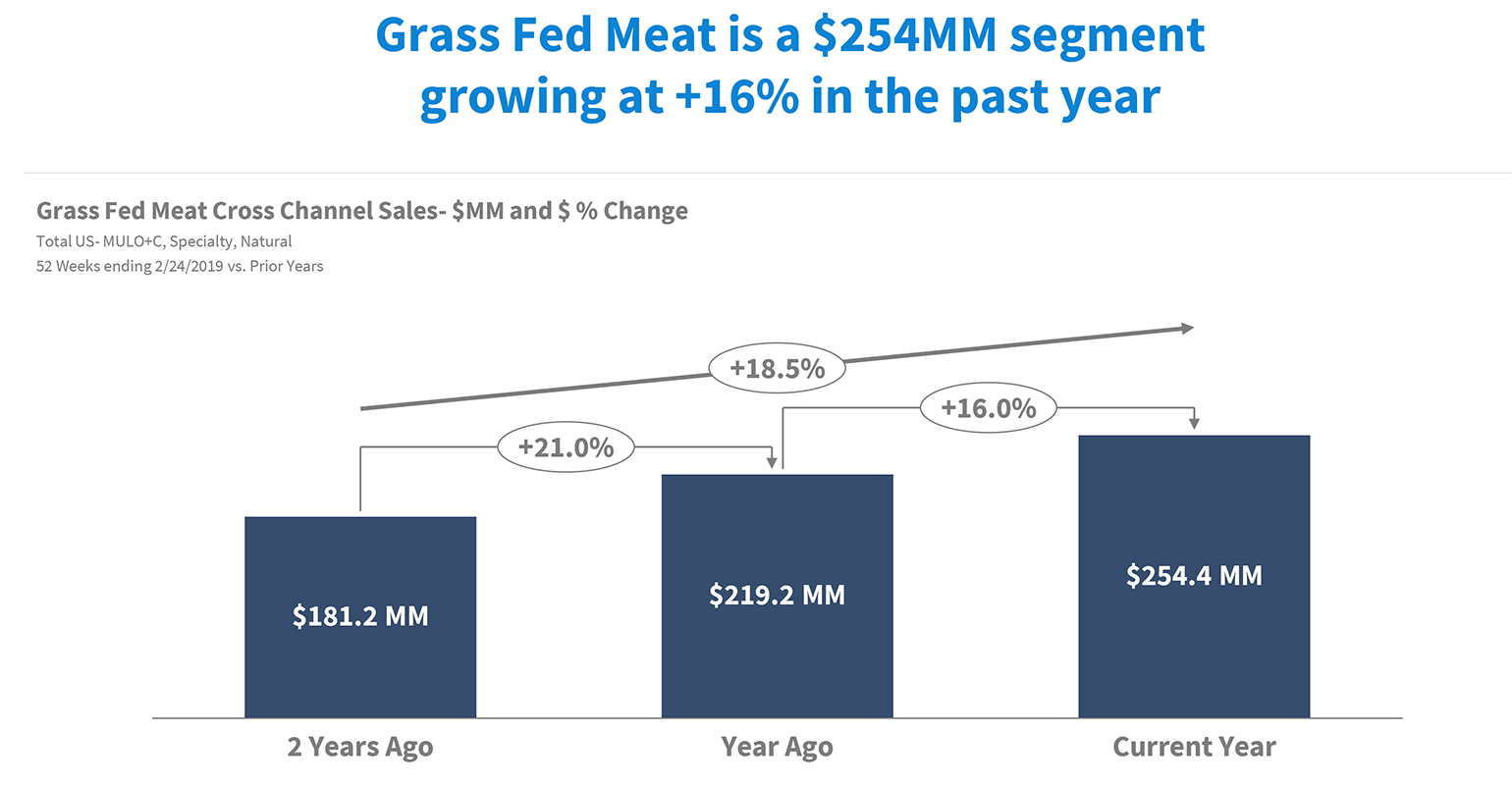 grass-fed-growth.png