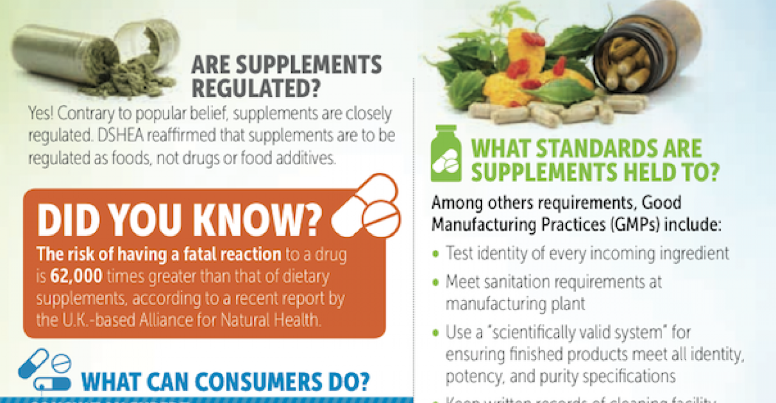 Infographic] Understanding supplement safety and quality