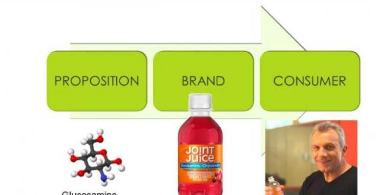 Strategic commercialization: building a brand from ingredient to consumer