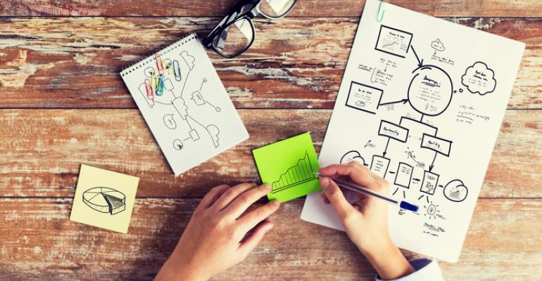 business strategy brainstorm