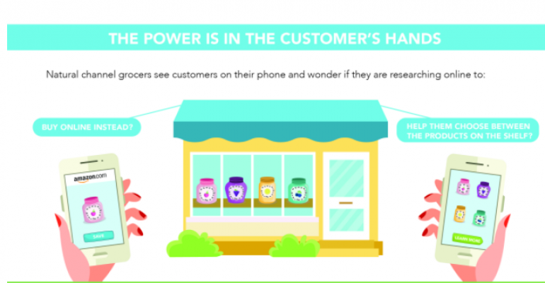 connecting with customers infographic