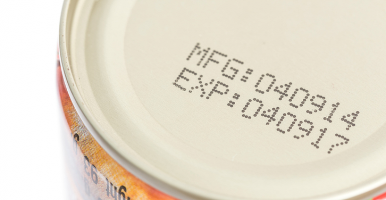 expiration date food waste