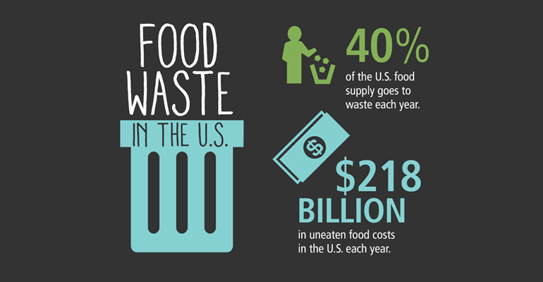 food waste in the U.S. stats