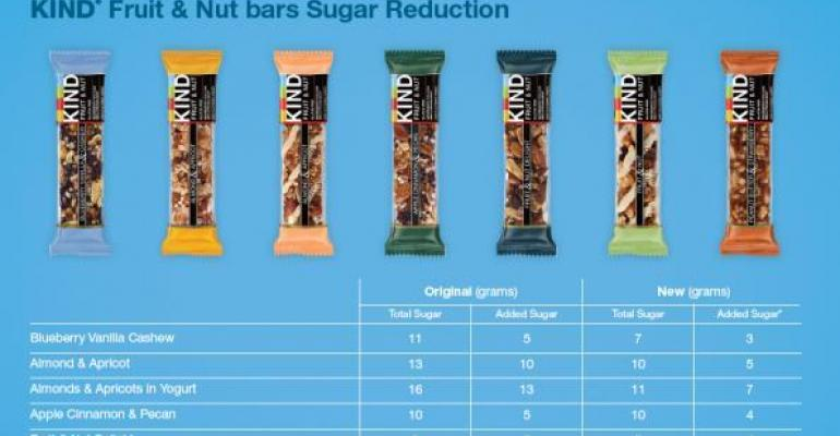 KIND snacks sugar reduction chart