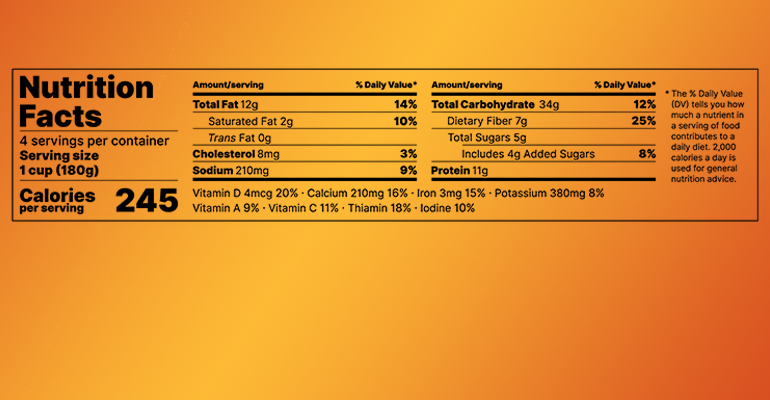 FDA rolls out new Nutrition Facts label for packaged food and drinks