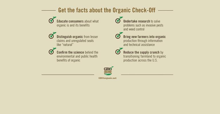 GRO Organic checkoff program advances