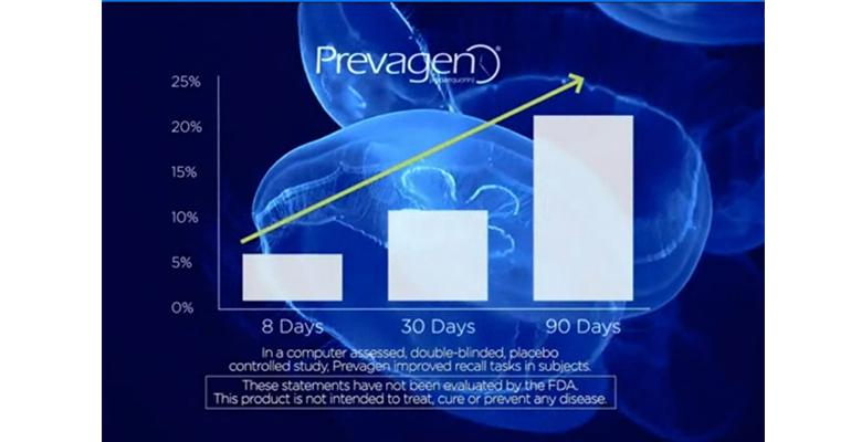 Prevagen memory claims