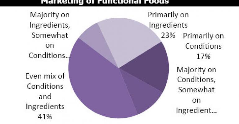 Top 50 Supplement Manufacturers, Marketers: NBJ Data Chart 139