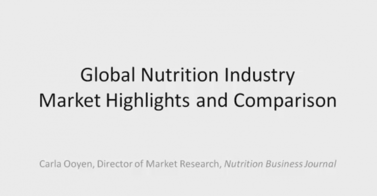 Chapter 3: Global Nutrition Industry- Market Highlights and Comparisons