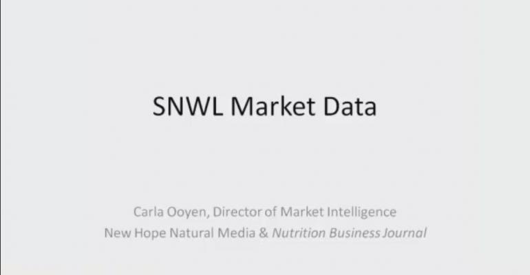 Sports Nutrition & Weight Loss Business Class Chapter 3: Market Data