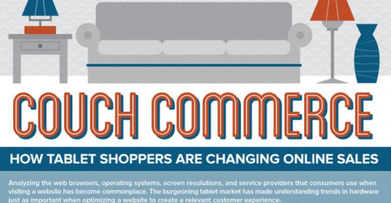 Infographic: How tablet shoppers are changing online sales