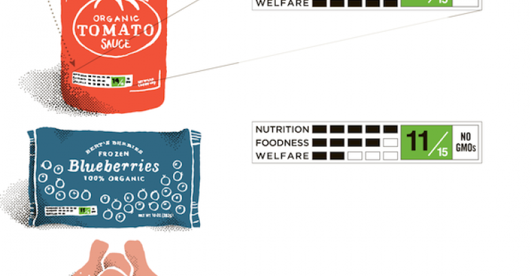 Journo Mark Bittman tosses a new food label into the ring