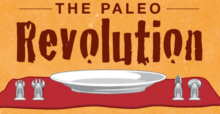 Why the paleo diet is trending