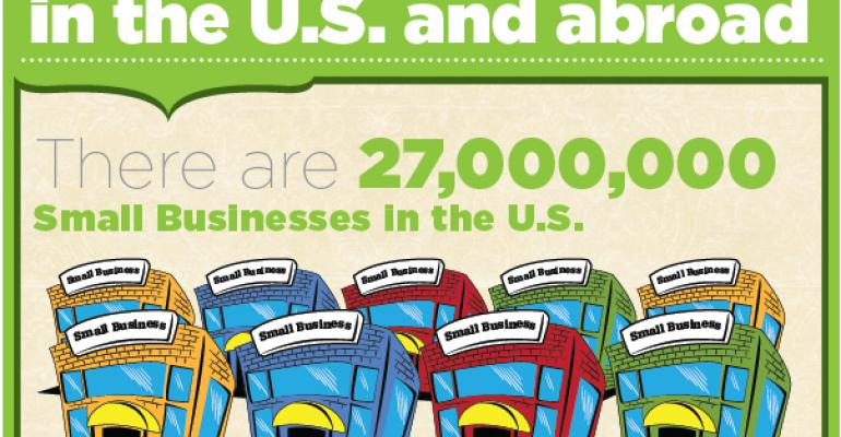 Infographic: How to build a natural brand