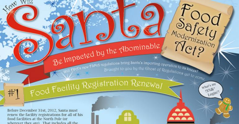 Infographic: How the Food Safety Modernization Act affects Santa