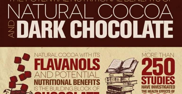 Live a longer sweeter life with natural cocoa and dark chocolate