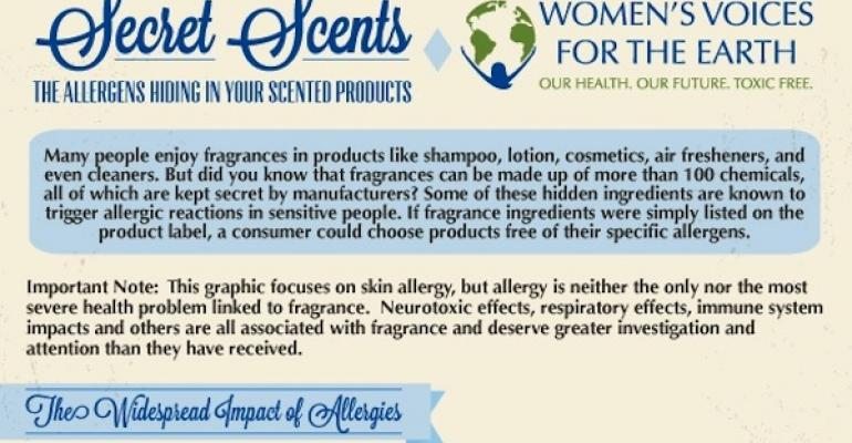 Infographic sniffs out opportunities for natural fragrance biz