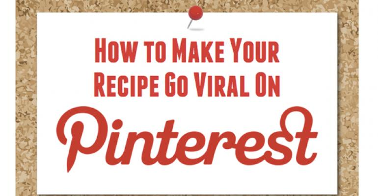 Social-able: Cook up recipe success on Pinterest