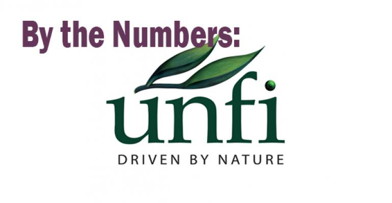 By the numbers: UNFI