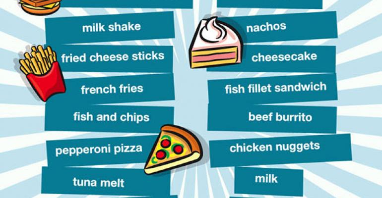 Infographic: 25 unhealthiest conventional foods