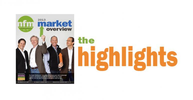 2012 statistics show positive natural retail environment