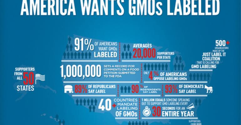 Who wouldn't want GMO labeling in the U.S.?