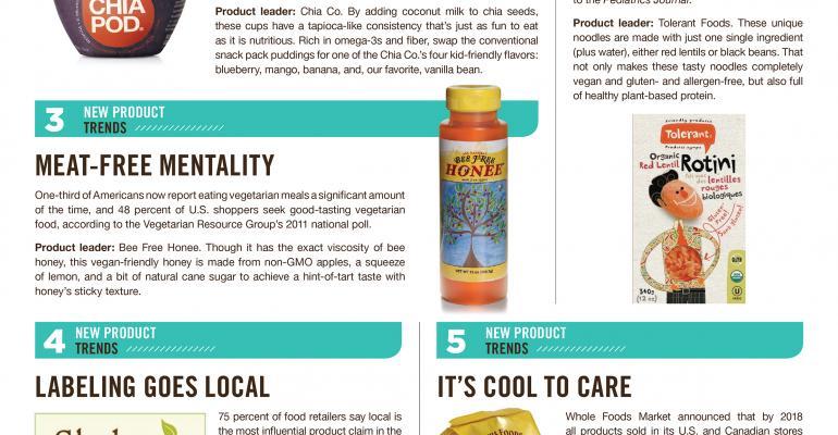 Whats NEXT in food  beverage 5 top trends