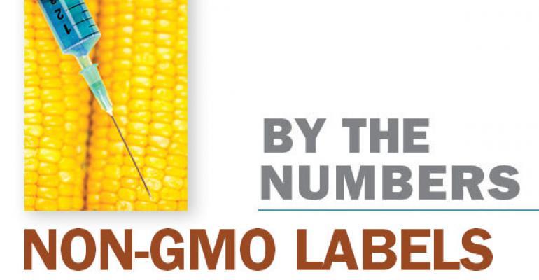 A closer look at Non-GMO labeling