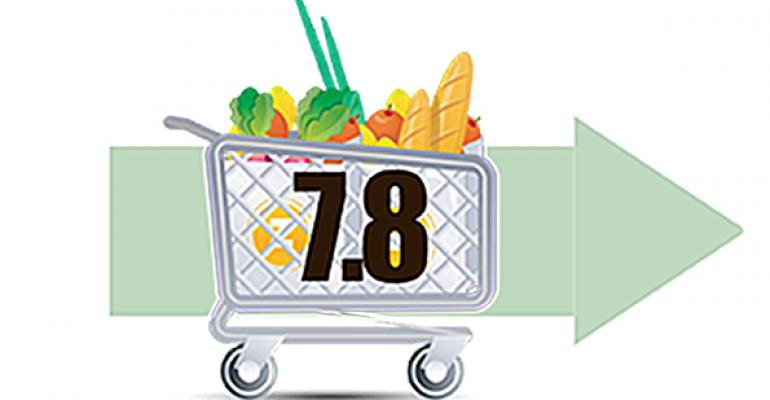 Infographic: Grocery shopping trips per month