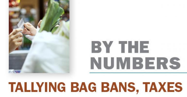 The value of plastic bag bans