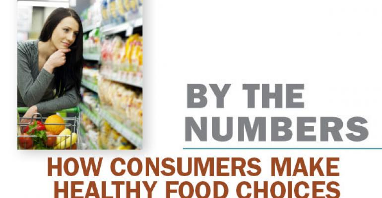 """How """"healthy"""" looks to shoppers on a food label"""