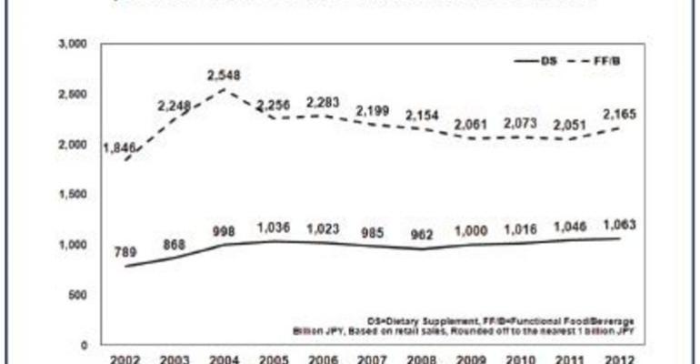 Abenomics & Regulatory Reform in Japan