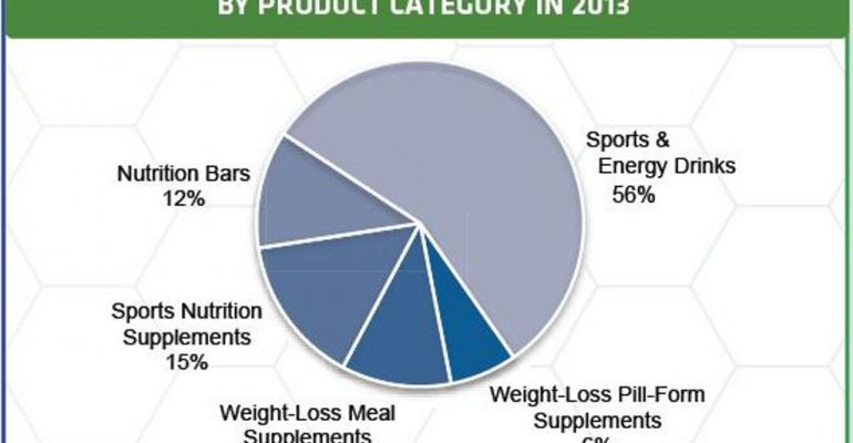 Going Rogue - the shady side of sports supplements
