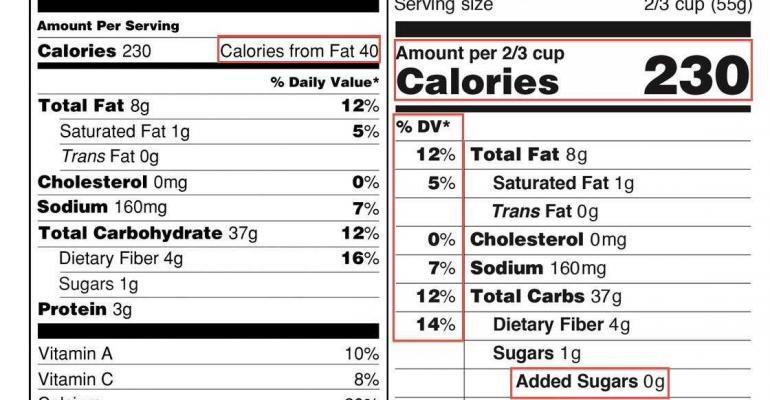 ESHA implements FDA's Nutrition Facts changes