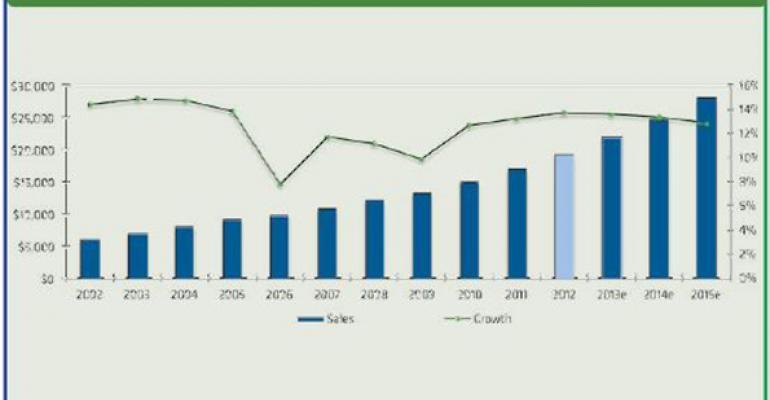 China: MLM's Biggest Market & Biggest Headache