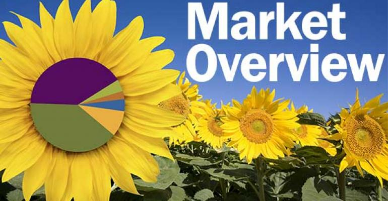 NFM 2014 Market Overview data charts and graphics