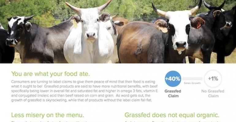 Sales of humanely raised meat and dairy soar