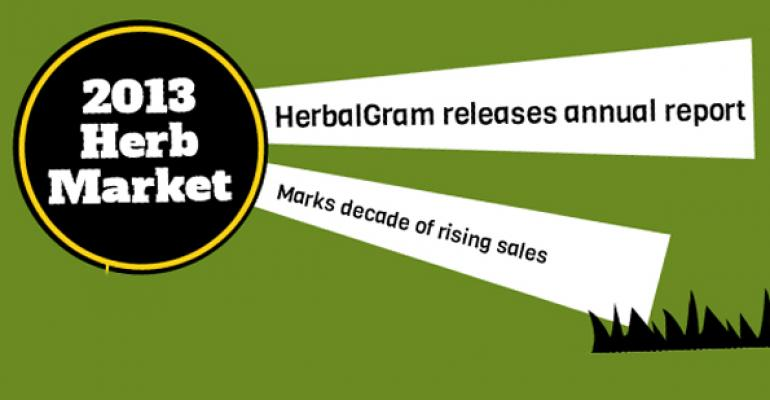 Herbal supplement sales up 7.9 percent in 2013 (infographic)