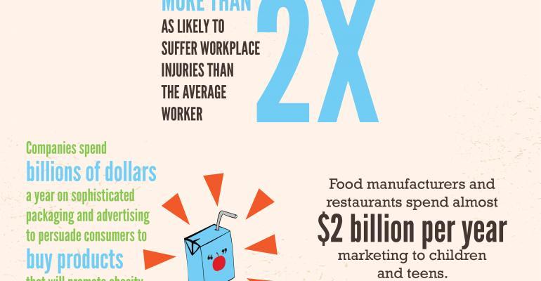Watchword: Food Justice