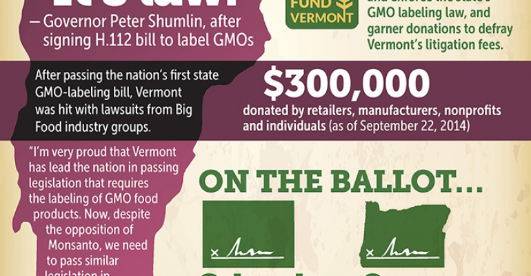 [Infographic] GMOs: a state-by-state glance